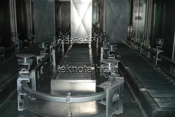 طراحی تولید و ساخت و اجرا کانوایرهای خط رنگ پودری الکترواستاتیک