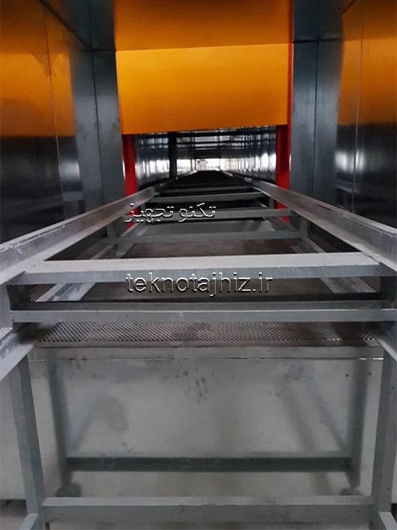 کوره های تونلی و ساختار فنی آنها، تولیدکوره های تونلی
